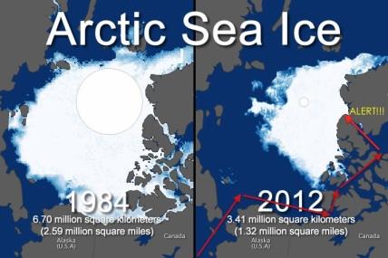 arcticSeaIceAlert